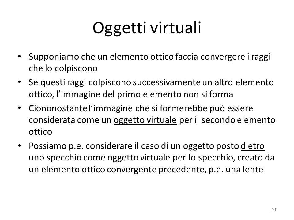 Oggetti virtuali Supponiamo che un elemento ottico faccia convergere i raggi che lo colpiscono.
