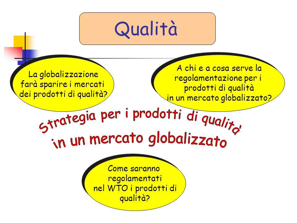 Qualità Strategia per i prodotti di qualità in un mercato globalizzato