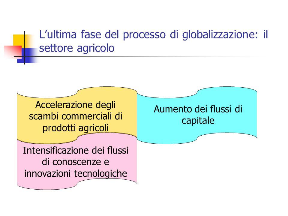L'ultima fase del processo di globalizzazione: il settore agricolo