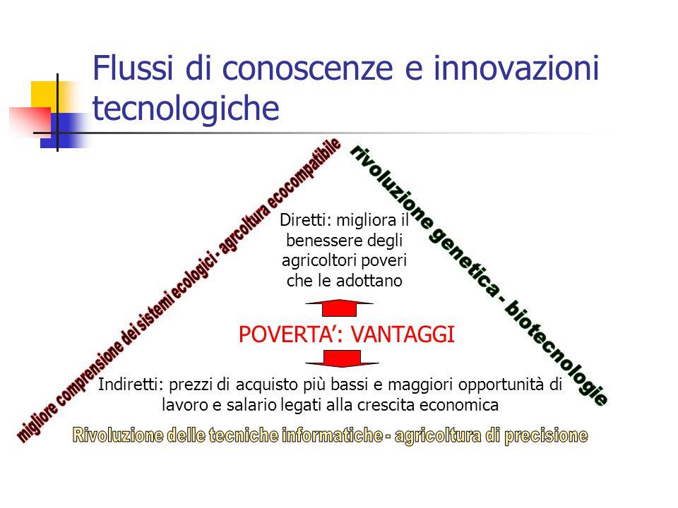 Flussi di conoscenze e innovazioni tecnologiche