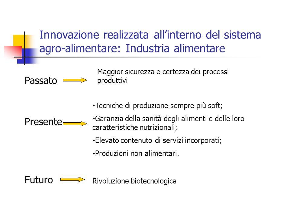 Innovazione realizzata all'interno del sistema agro-alimentare: Industria alimentare