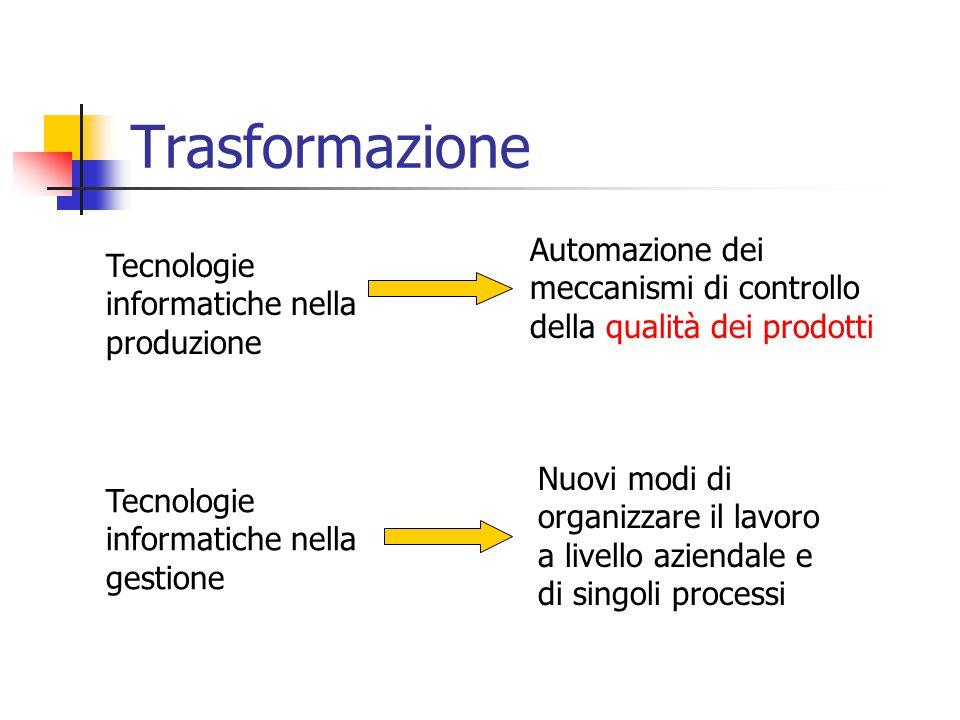 Trasformazione Automazione dei meccanismi di controllo della qualità dei prodotti. Tecnologie informatiche nella produzione.