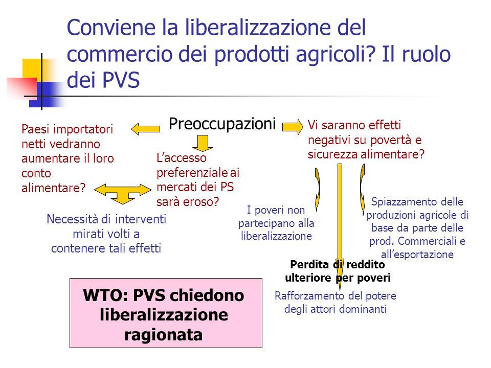 Conviene la liberalizzazione del commercio dei prodotti agricoli