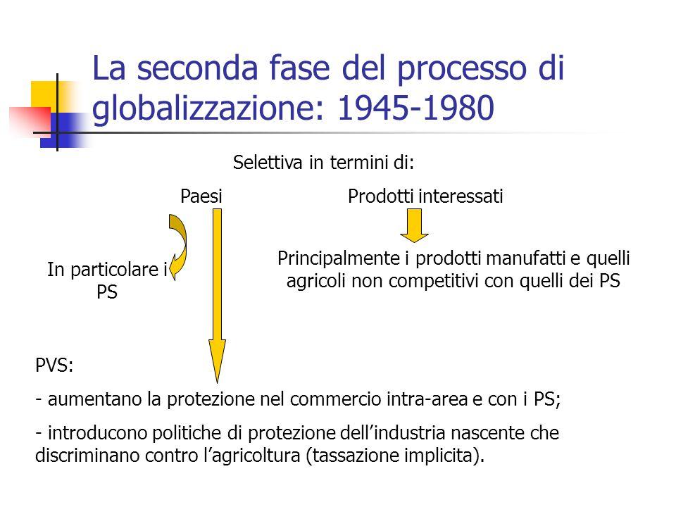 La seconda fase del processo di globalizzazione: 1945-1980