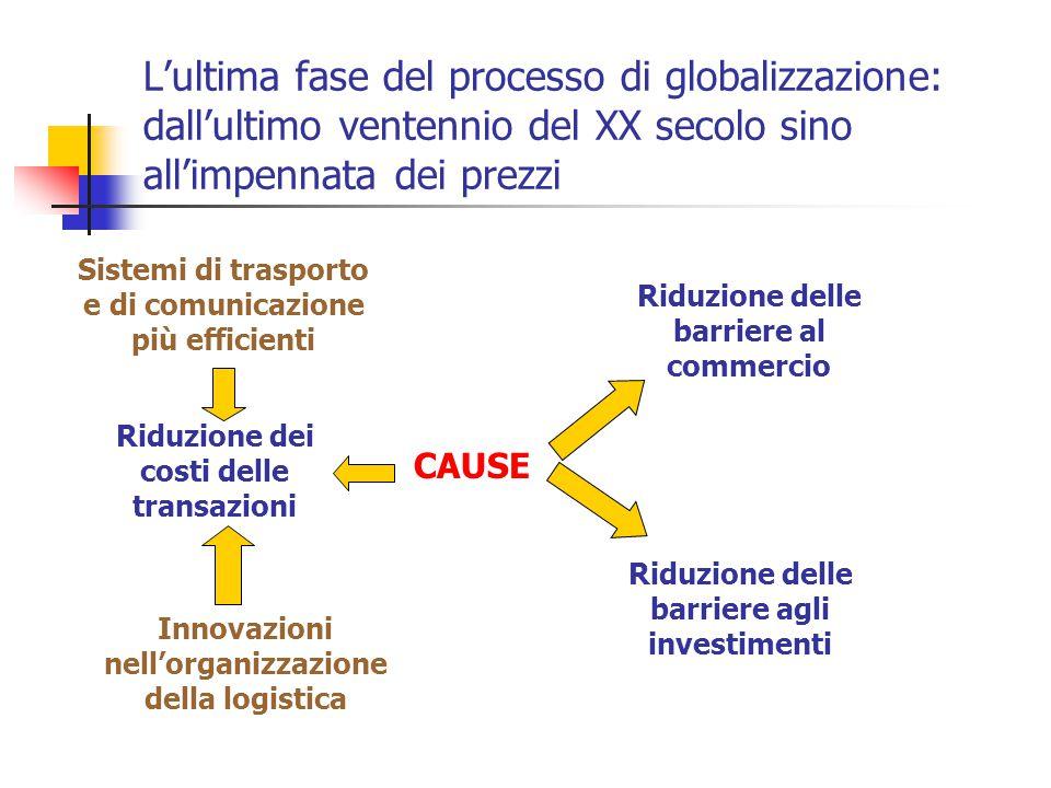 L'ultima fase del processo di globalizzazione: dall'ultimo ventennio del XX secolo sino all'impennata dei prezzi