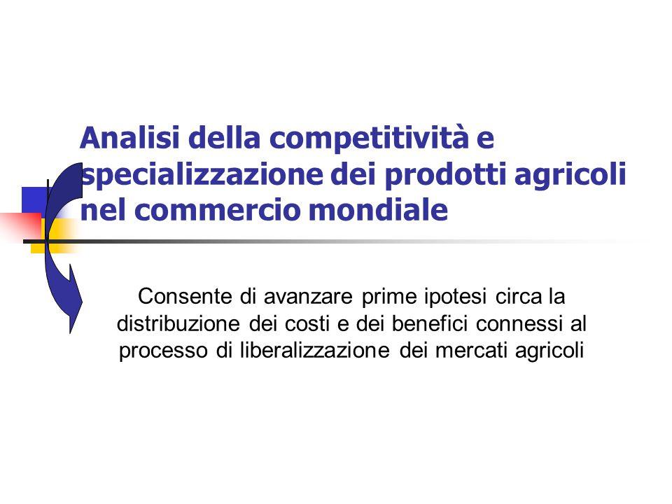 Analisi della competitività e specializzazione dei prodotti agricoli nel commercio mondiale