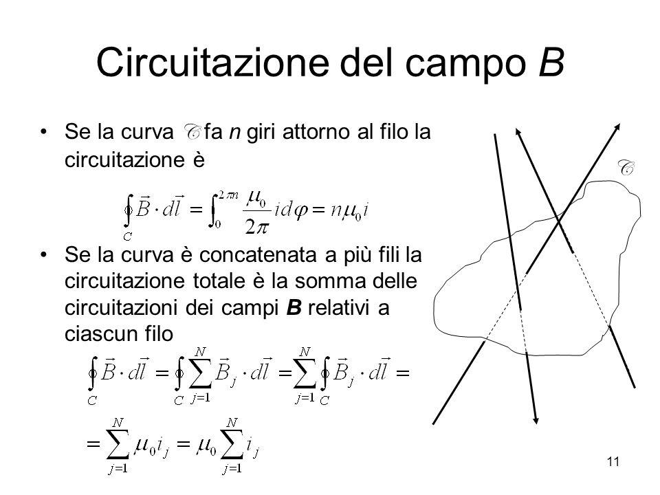 Circuitazione del campo B