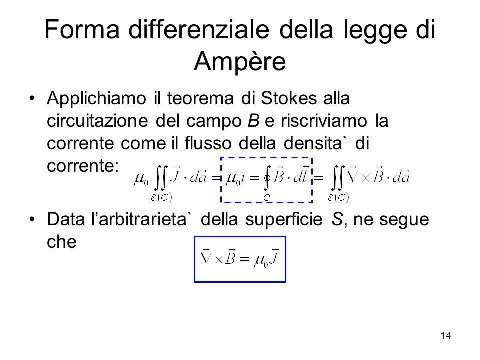 Forma differenziale della legge di Ampère