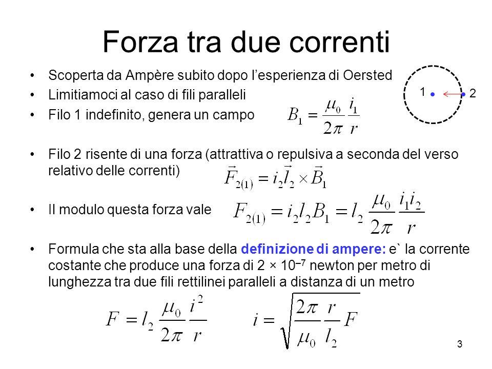 Forza tra due correnti Scoperta da Ampère subito dopo l'esperienza di Oersted. Limitiamoci al caso di fili paralleli.
