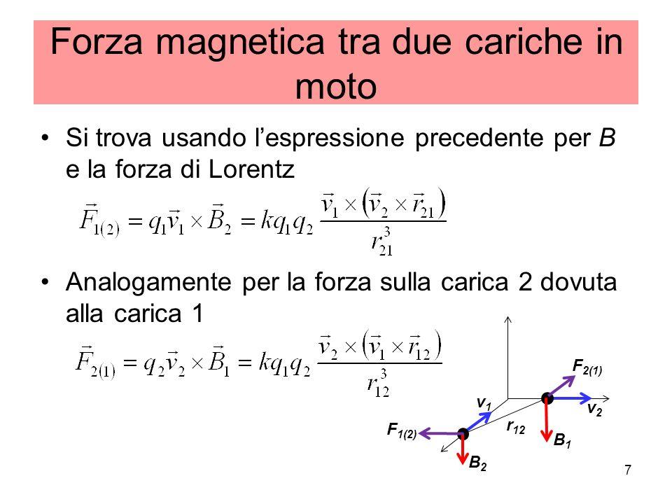 Forza magnetica tra due cariche in moto