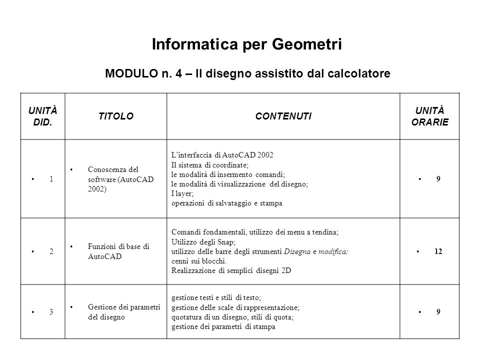Informatica per Geometri MODULO n