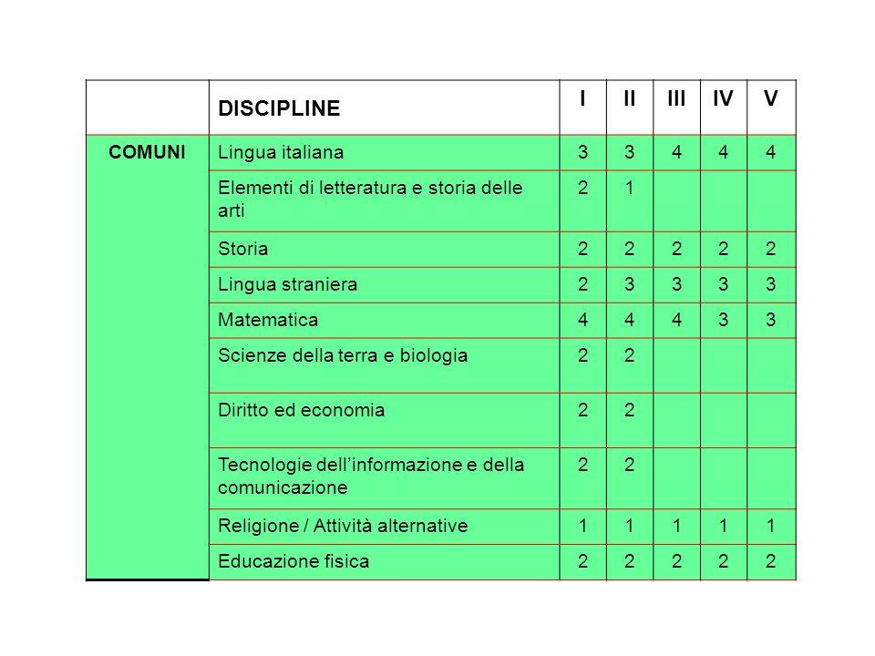 DISCIPLINE I II III IV V COMUNI Lingua italiana 3 4