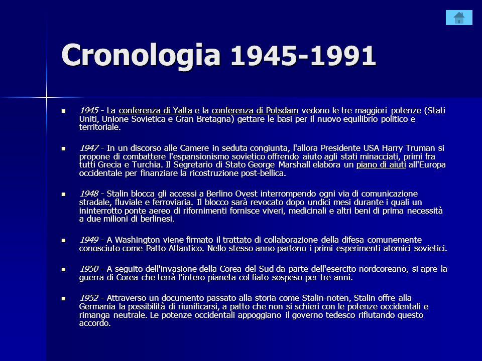 Cronologia 1945-1991