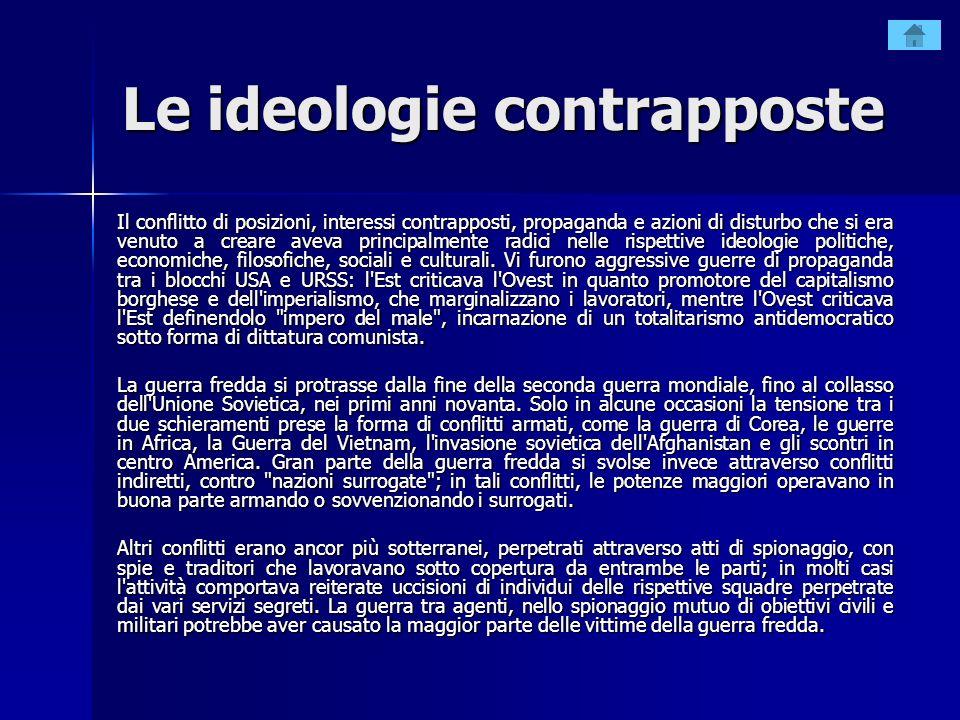 Le ideologie contrapposte