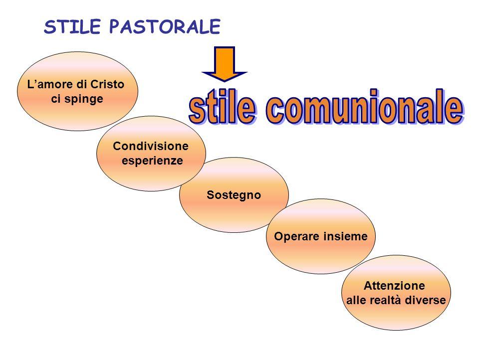 stile comunionale STILE PASTORALE L'amore di Cristo ci spinge