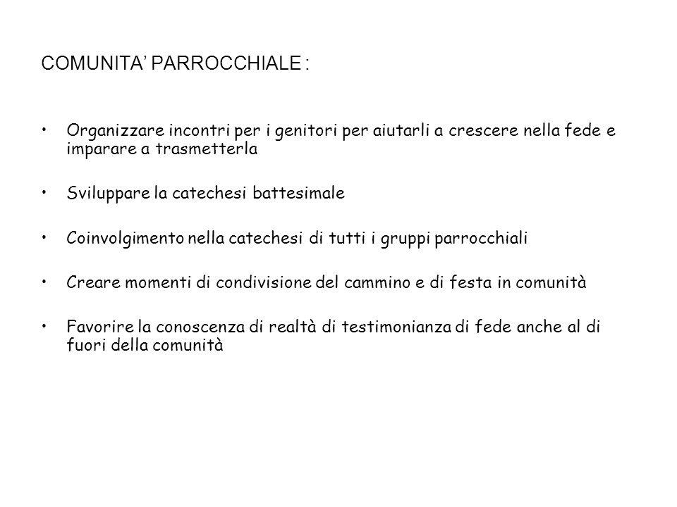 COMUNITA' PARROCCHIALE :