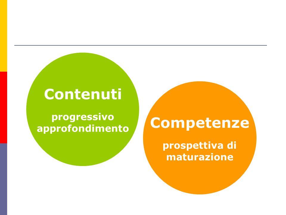 Contenuti Competenze progressivo approfondimento prospettiva di