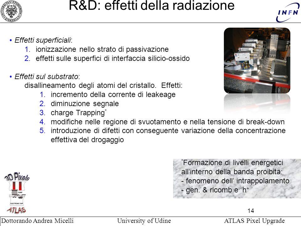 R&D: effetti della radiazione