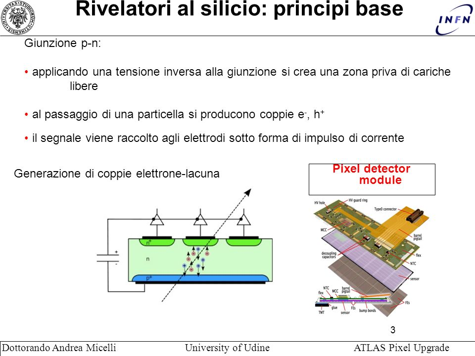 Rivelatori al silicio: principi base