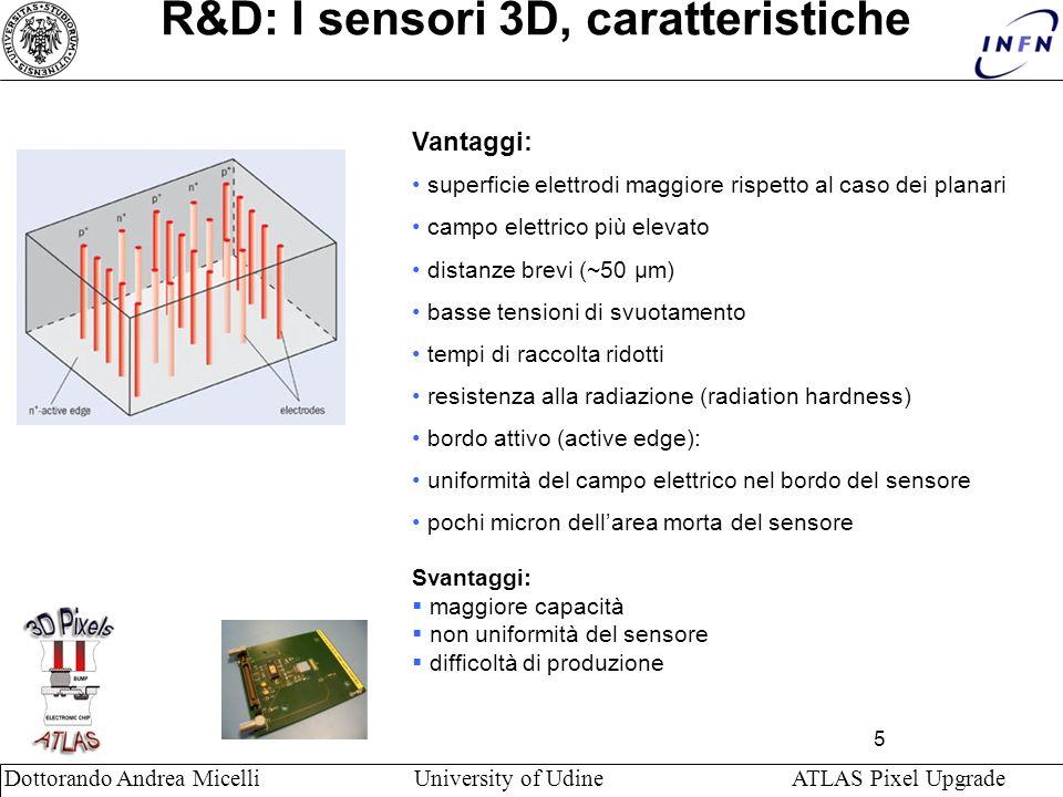 R&D: I sensori 3D, caratteristiche