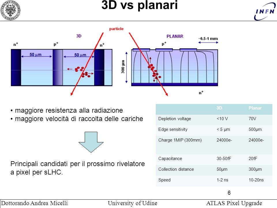 3D vs planari maggiore resistenza alla radiazione