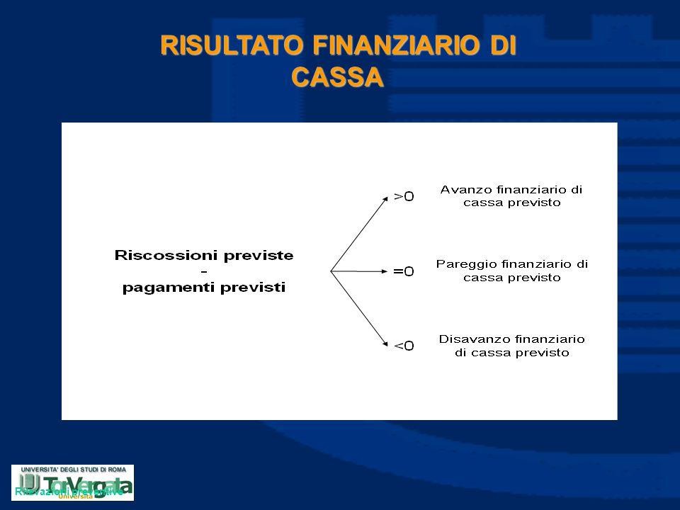 RISULTATO FINANZIARIO DI CASSA