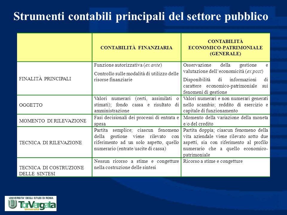 Strumenti contabili principali del settore pubblico