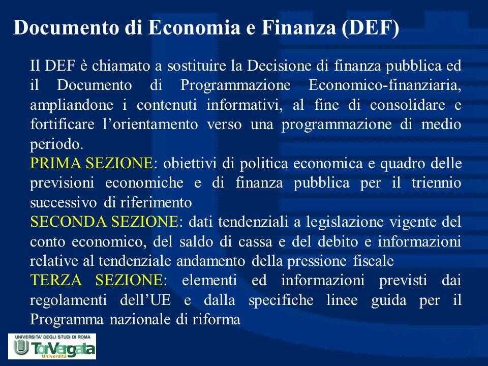 Documento di Economia e Finanza (DEF)