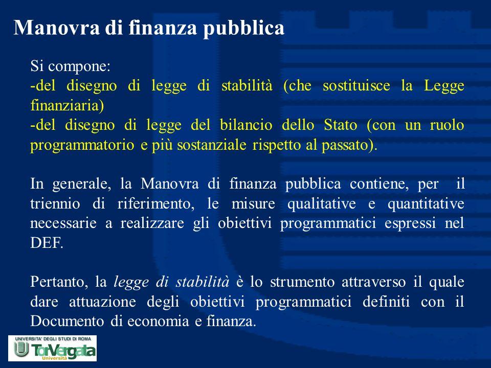 Manovra di finanza pubblica