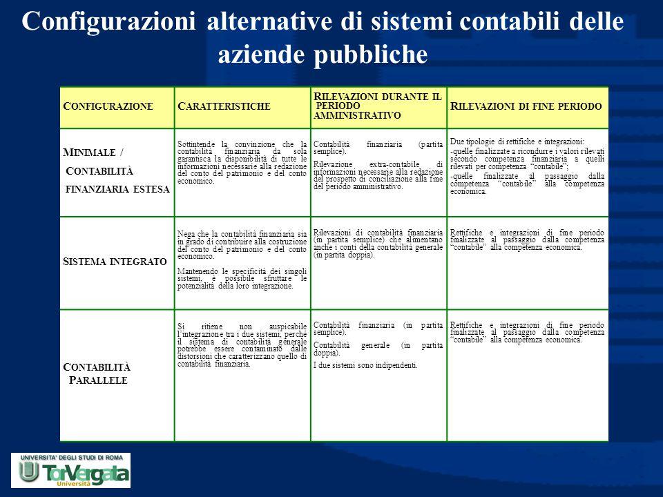 Configurazioni alternative di sistemi contabili delle aziende pubbliche