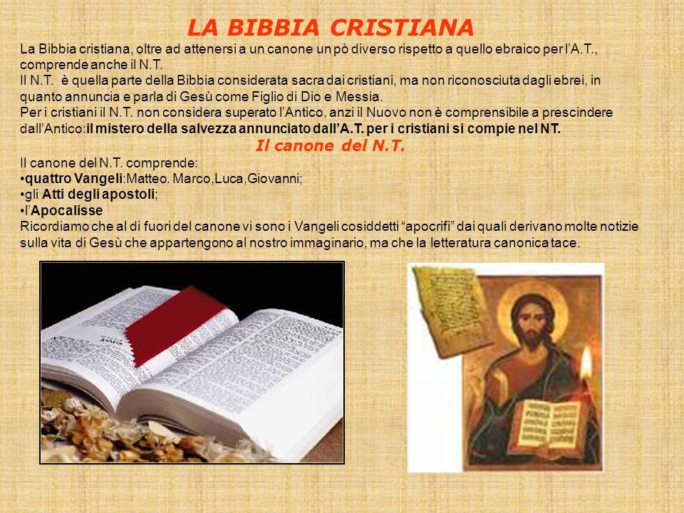 LA BIBBIA CRISTIANA Il canone del N.T.