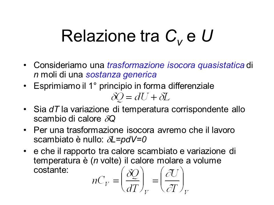 Relazione tra Cv e U Consideriamo una trasformazione isocora quasistatica di n moli di una sostanza generica.