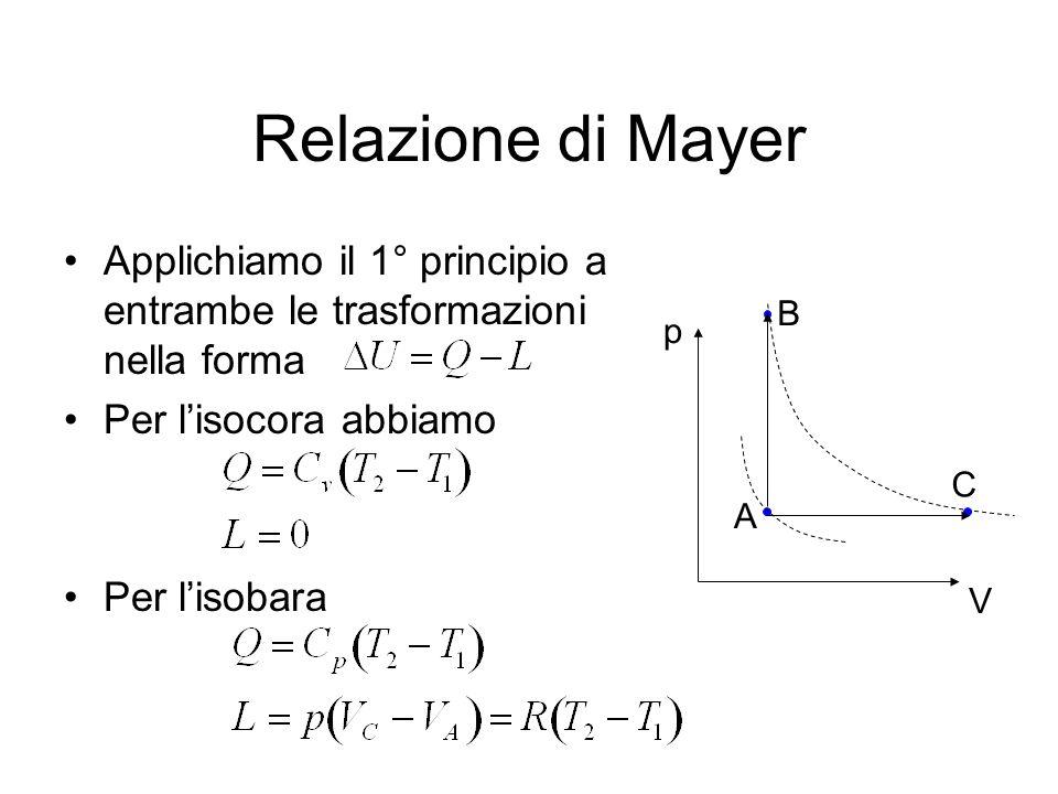 Relazione di Mayer Applichiamo il 1° principio a entrambe le trasformazioni nella forma. Per l'isocora abbiamo.