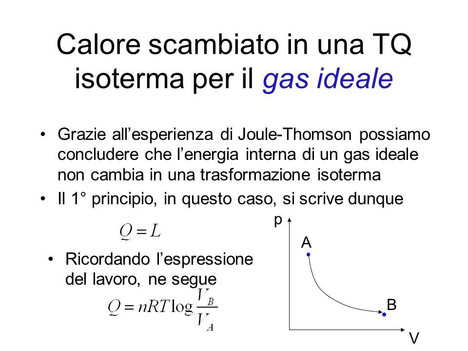 Calore scambiato in una TQ isoterma per il gas ideale