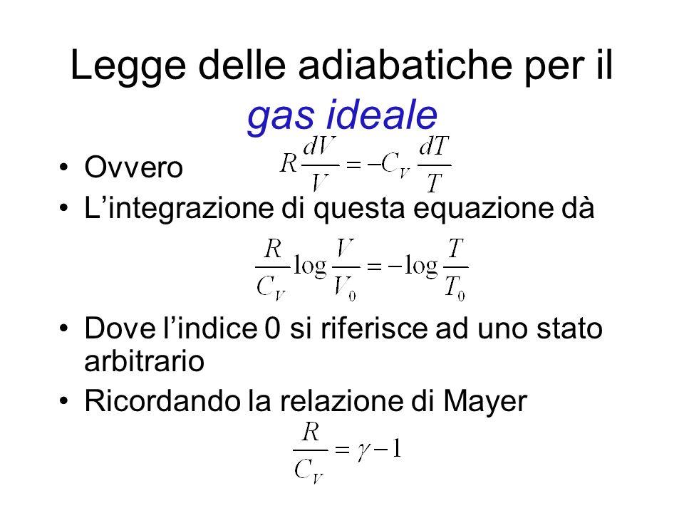 Legge delle adiabatiche per il gas ideale