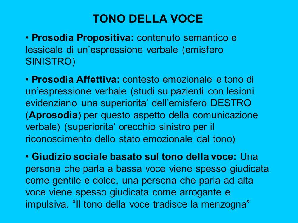 TONO DELLA VOCE Prosodia Propositiva: contenuto semantico e lessicale di un'espressione verbale (emisfero SINISTRO)