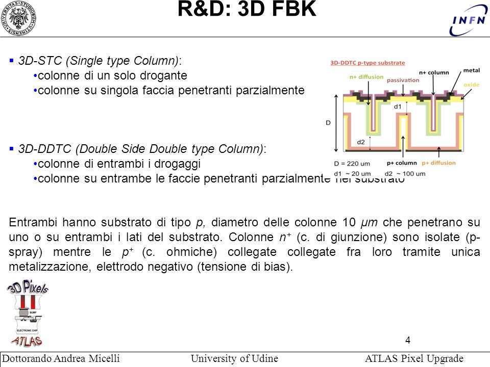 R&D: 3D FBK 3D-STC (Single type Column): colonne di un solo drogante
