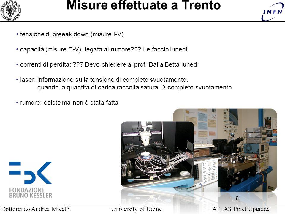 Misure effettuate a Trento