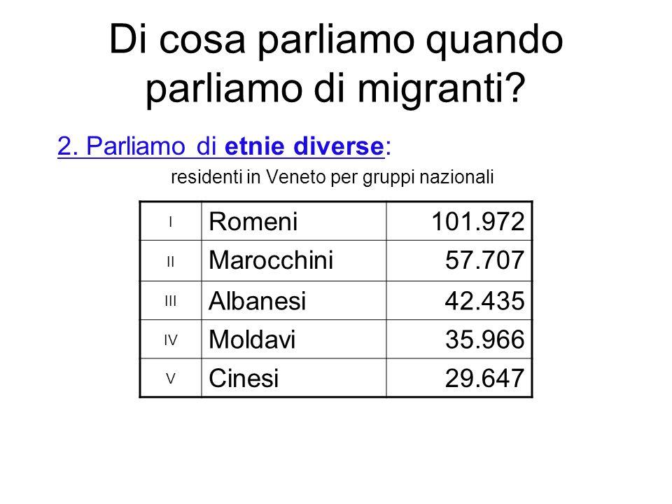 Di cosa parliamo quando parliamo di migranti