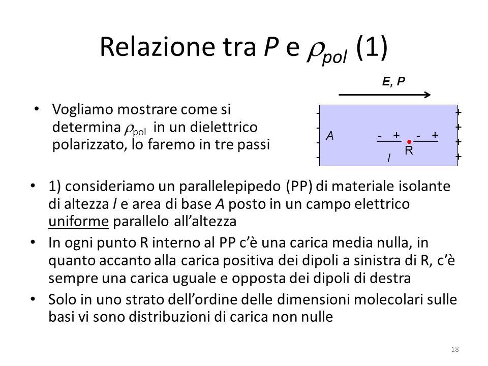 Relazione tra P e rpol (1)