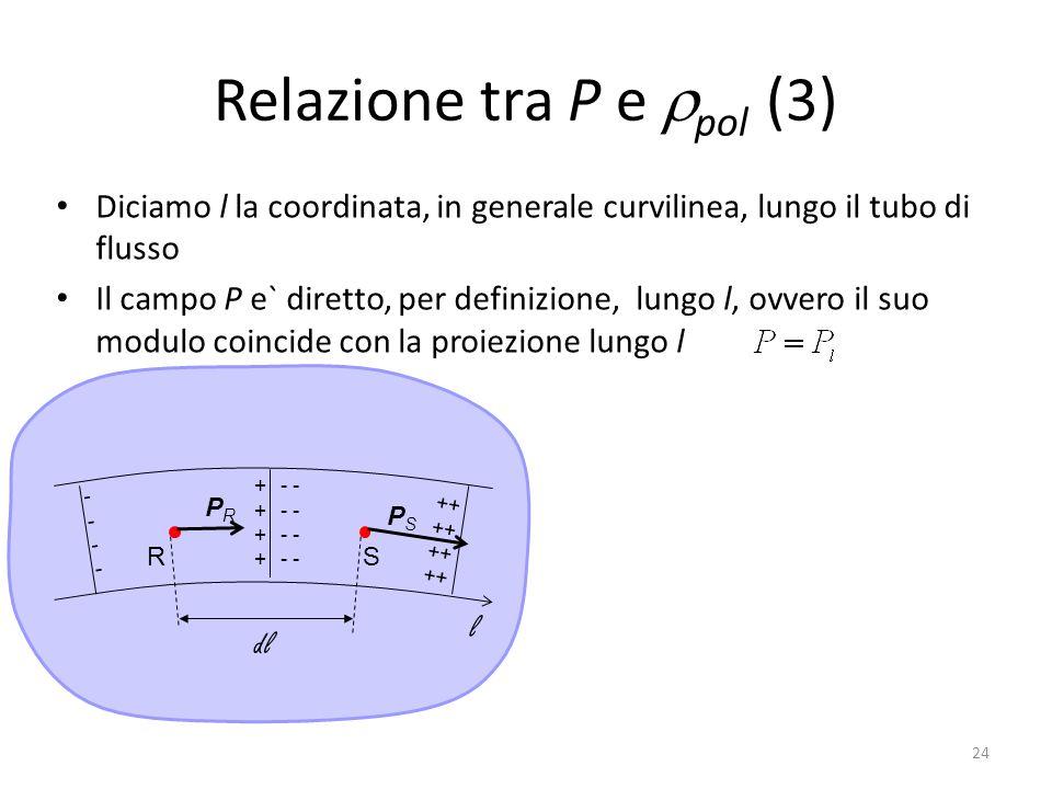 Relazione tra P e rpol (3)