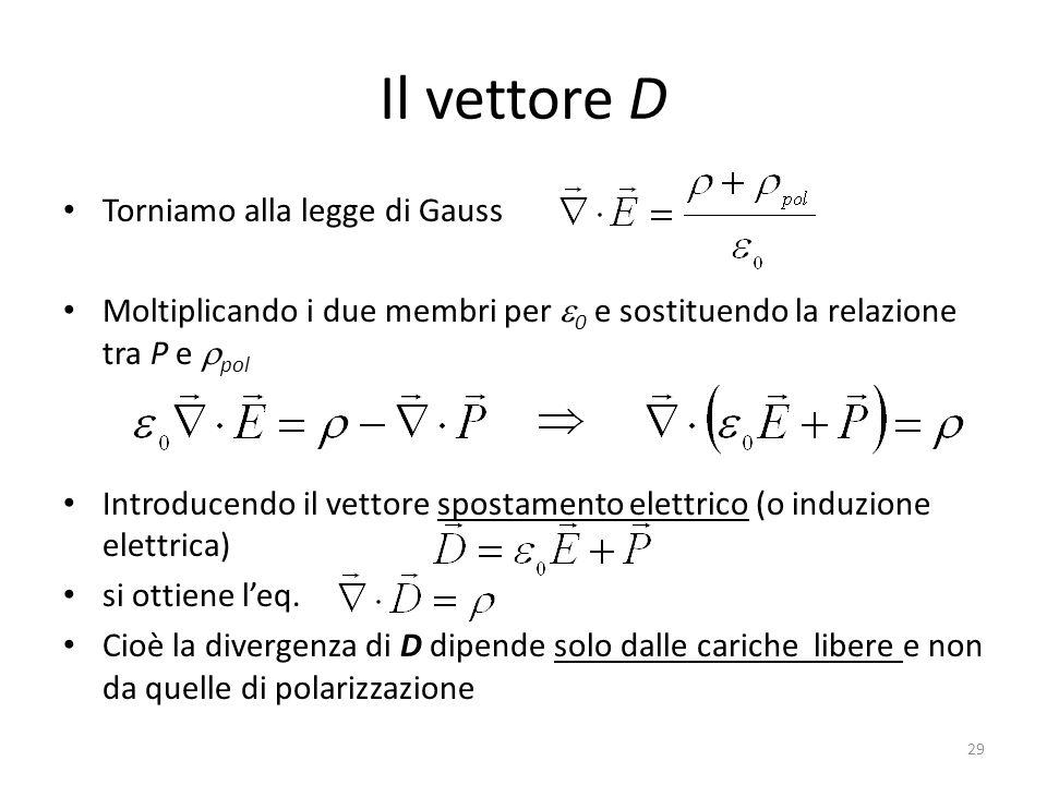 Il vettore D Torniamo alla legge di Gauss