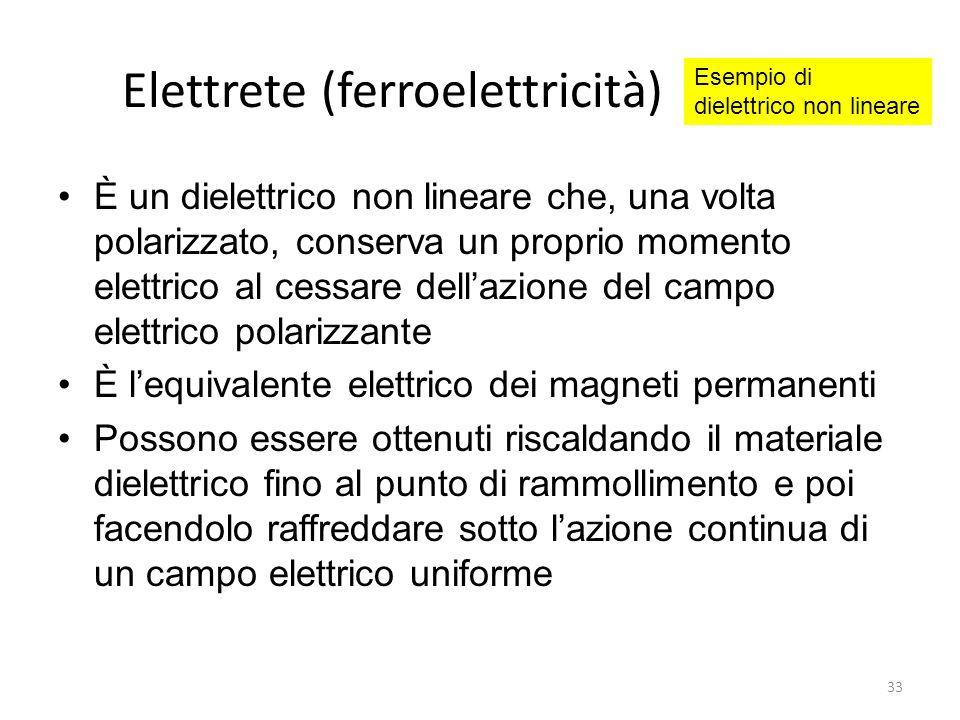 Elettrete (ferroelettricità)