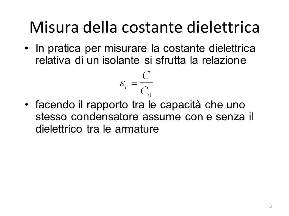 Misura della costante dielettrica