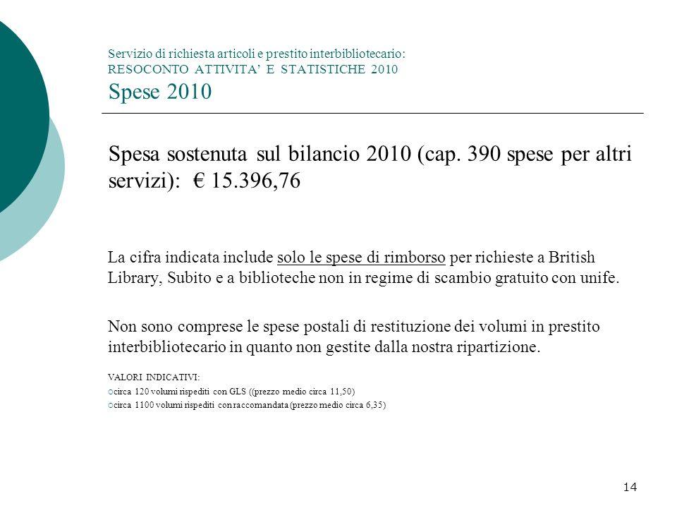 Servizio di richiesta articoli e prestito interbibliotecario: RESOCONTO ATTIVITA' E STATISTICHE 2010 Spese 2010