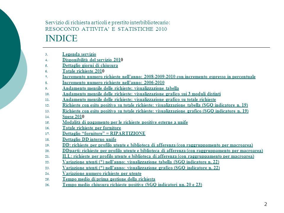 Servizio di richiesta articoli e prestito interbibliotecario: RESOCONTO ATTIVITA' E STATISTICHE 2010 INDICE