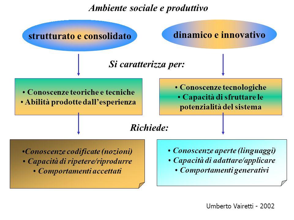 strutturato e consolidato