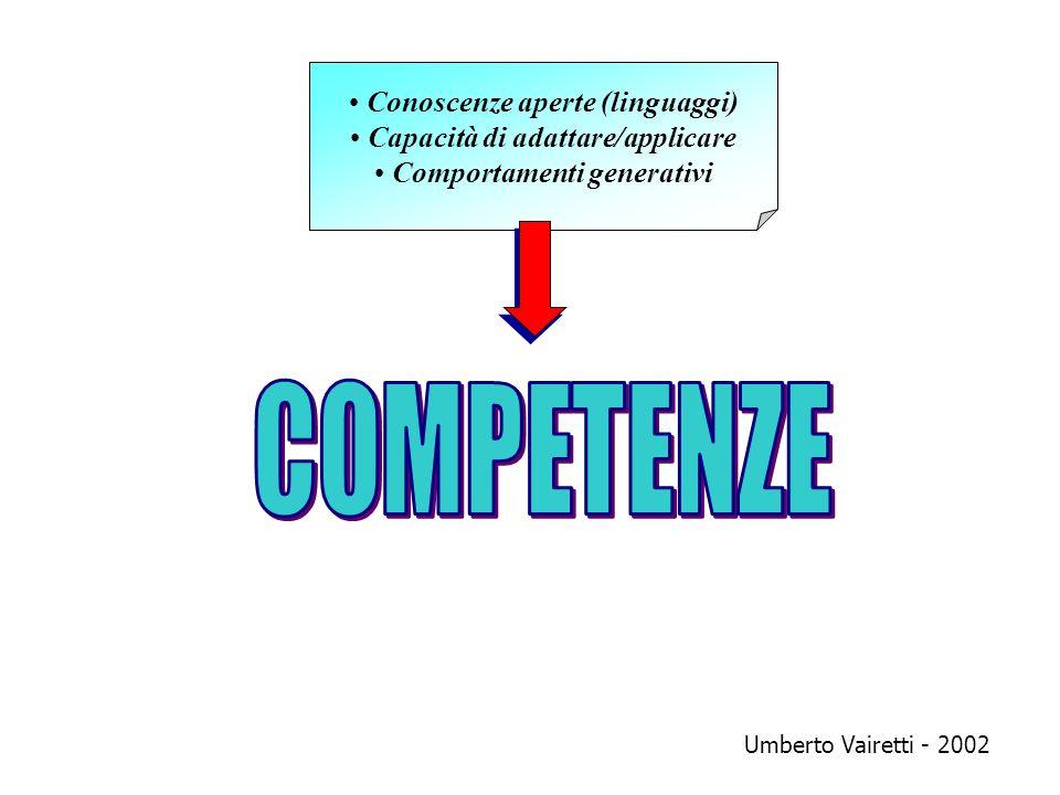 COMPETENZE Conoscenze aperte (linguaggi)
