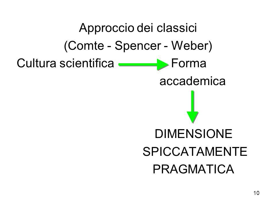 Approccio dei classici (Comte - Spencer - Weber)