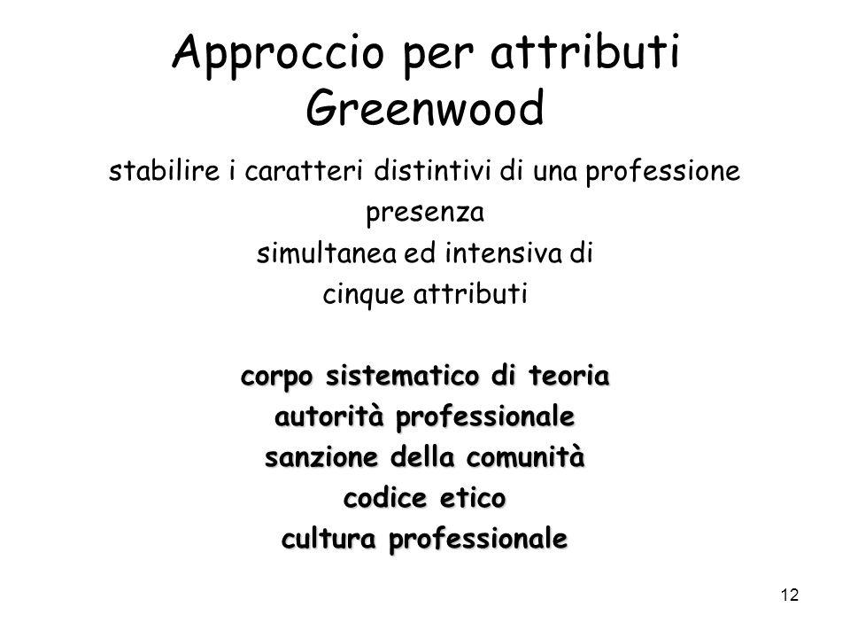 Approccio per attributi Greenwood